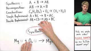 Classifying Types Of Chemical Reactions Practice Problems