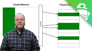 What is virtual memory? – Gary explains