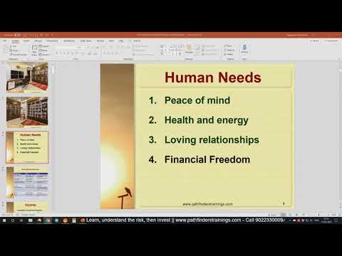 Free Online Stock-Derivative-Commodity-Options Training by ...