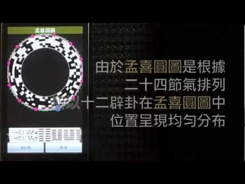 Video of 易經