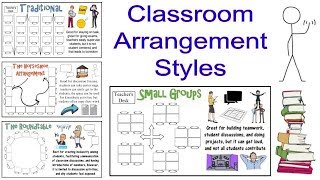 Classroom Arrangement Styles: Pros, Cons, & Analysis
