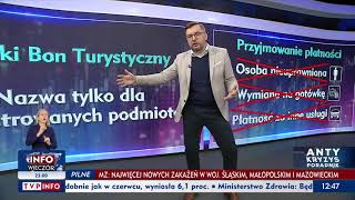 """Antykryzys Poradnik"" Polski Bon Turystyczny"