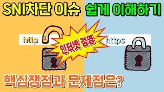 Https SNI차단, 쉽게 이해하기! 쟁점과 문제점은? 인터넷검열 & 사생활침해