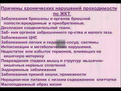 Хронические нарушения дуоденальной проходимости к.м.н. Ф.Г.Гильмутдинова