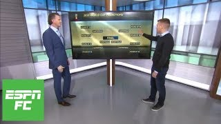 All the World Cup knockout stage predictions | ESPN FC - dooclip.me