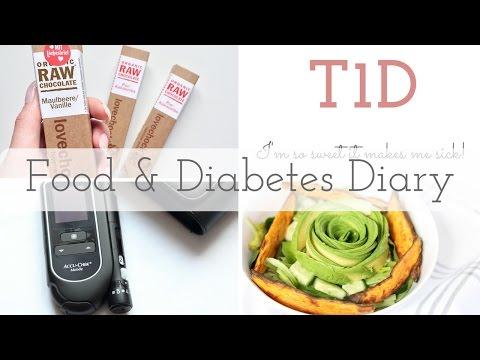 Bluthochdruck oder Diabetes