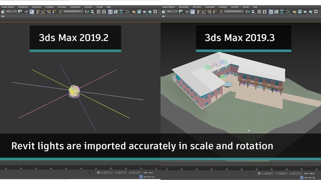 3ds Max 2019 3 Update – Overview