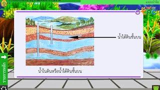 สื่อการเรียนการสอน ลักษณะแหล่งน้ำธรรมชาติ การใช้ และการอนุรักษ์น้ำในท้องถิ่น ม.2 วิทยาศาสตร์
