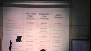 13) Dr.Rasheed 25/3/2015 [end of heme metabolism - Dietery puriens and pyrimdines]
