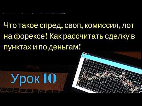 Банк альфа форекс славянск на кубани