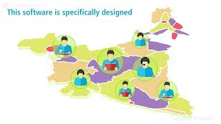 Digital language lab software, Hyderabad | English language lab