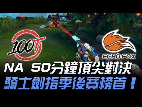 100 vs FOX NA 50分鐘頂尖對決 騎士劍指季後賽榜首!
