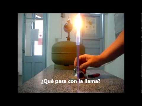 Cómo usar un mechero Bunsen