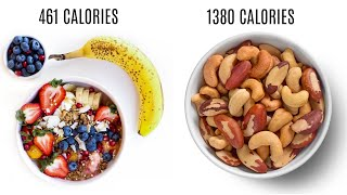 Eat More, Weigh Less - Caloric Density