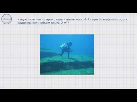 Решение задач на расчет архимедовой силы и плавания тел