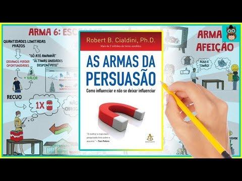 AS ARMAS DA PERSUASÃO | ROBERT CIALDINI | RESUMO ANIMADO