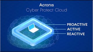 Acronis Cyber Protect Cloud video