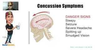 Concussion Traumatic Brain Injury TBI Symptoms and Danger Signs