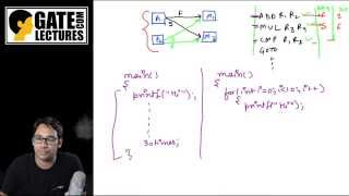 01 Time Complexity - Algorithms Design & Analysis