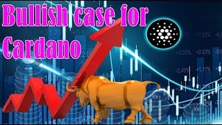 Bullish case for Cardano (ADA) !  Aims to set new Standards in the Industry