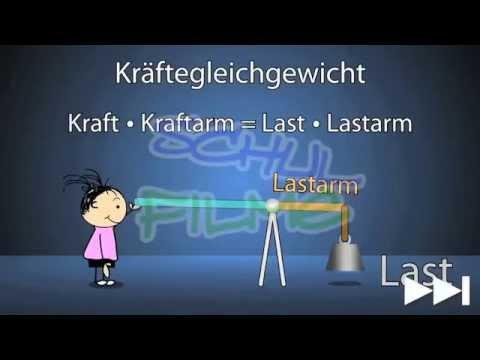 Hebel und Hebelgesetze - Trailer Schulfilm Physik