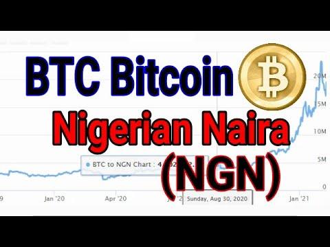 Top 10 bitcoin bányászat