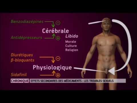 Le médicament pour laugmentation du membre sexuel