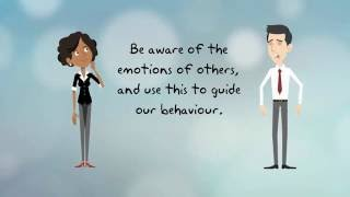 What Is Emotional Intelligence?