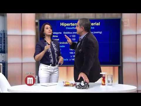 Hipo e crise hipertensiva