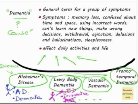 """Dementia is not something only """"others"""" get: Thoughts on"""