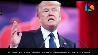 Donald Trump - US Presidential Candidates 2016 -  Video Poll, vote now! - Wiki Videos by Kinedio