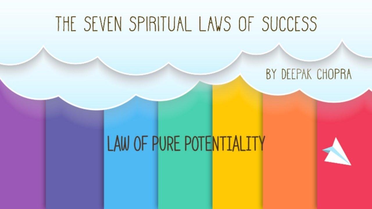 1ος πνευματικός νόμος