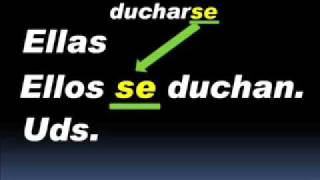 Reflexive Verbs and Pronouns in Spanish