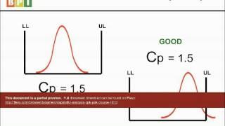 Capability Analysis (Cpk/Ppk) Course