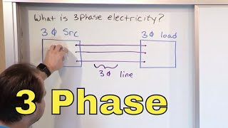 01 - What is 3-Phase Power? Three Phase Electricity Tutorial