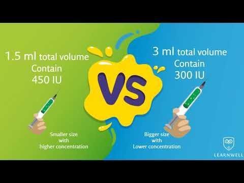Unidades acción hipoglucémica de formulaciones de insulina