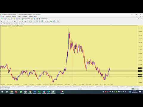 Come registrarsi su iq option binary option