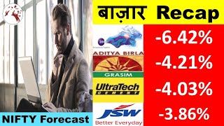 Latest Market News | ZEEL Share | Titan | Share Market | Market Recap | Hindi
