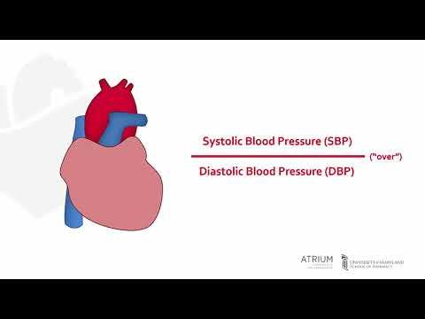 Présentation de lhypertension portale