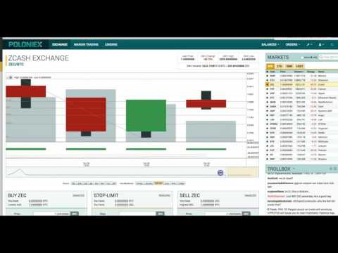 How To Make Money Money Trading Bitcoin