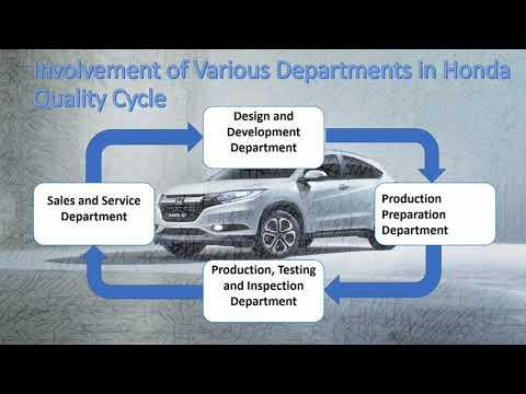 mp4 Automotive Quality Assurance, download Automotive Quality Assurance video klip Automotive Quality Assurance