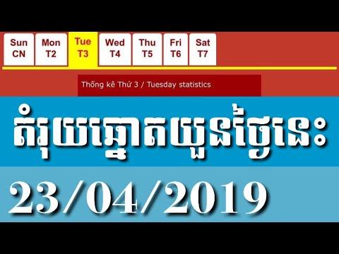 Vietnamese lottery 23/02/2019 - sophors pheng - Video - Free Music