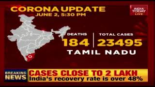 COVID-19 Update From Across The Country: Total Cases In India Stands At 1,98,706