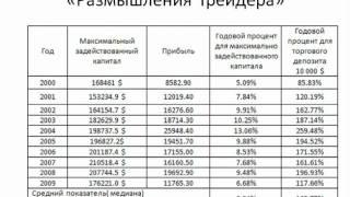 Forex - правда и ложь strategy примери форекс