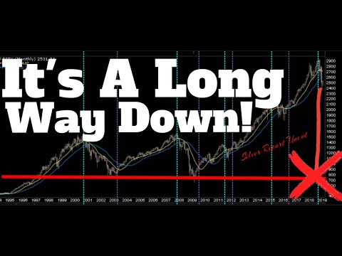 Economic Collapse News 2019-Manufacturing Plummets! Labor Market Stalls! Yield Curve And Stocks Fall