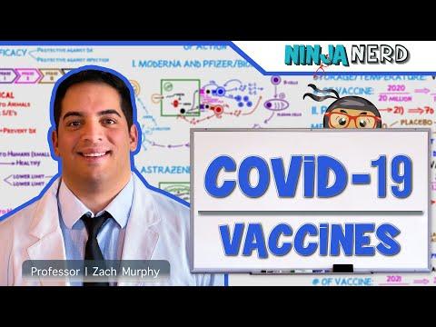 COVID-19 Vaccines: MODERNA | PFIZER/BIONTECH | ASTRAZENECA