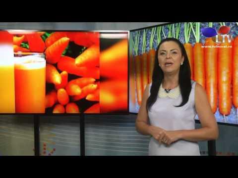 Picături pentru ochi vitamine miopie
