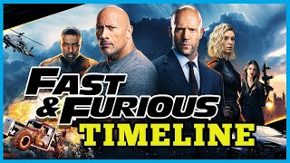 The Fast And The Furious Timeline | Explained In Hindi