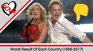 Each Country's Worst Result (1956 2017) | Eurovision