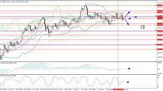 Weekly Forex forecast 10-14.09.2018: EUR/USD, GBP/USD, USD/JPY, AUD/USD, Gold